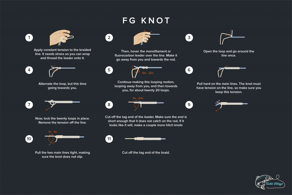 fg knot tying
