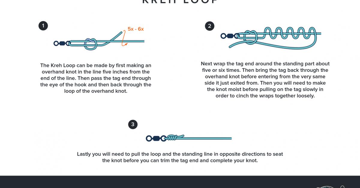 Improved loop knot